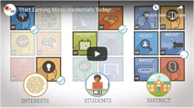 Trends in ELT PD: Micro-Credentials